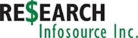 research infosource in